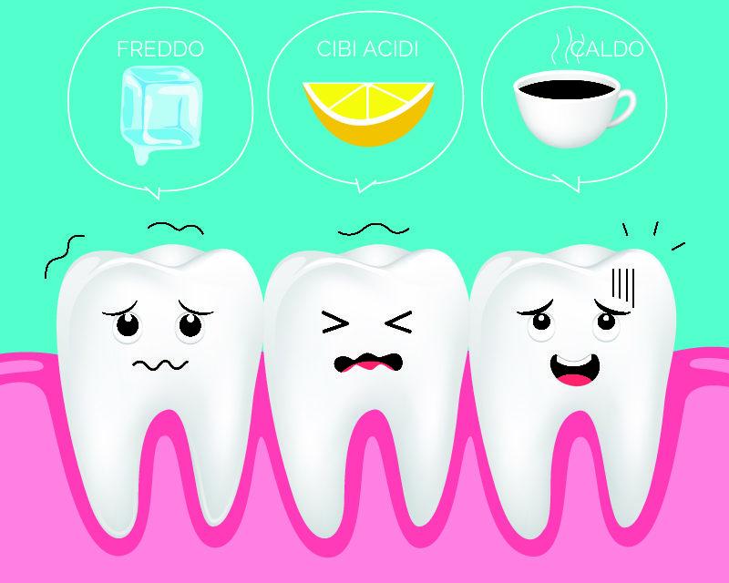 Denti sensibili cause